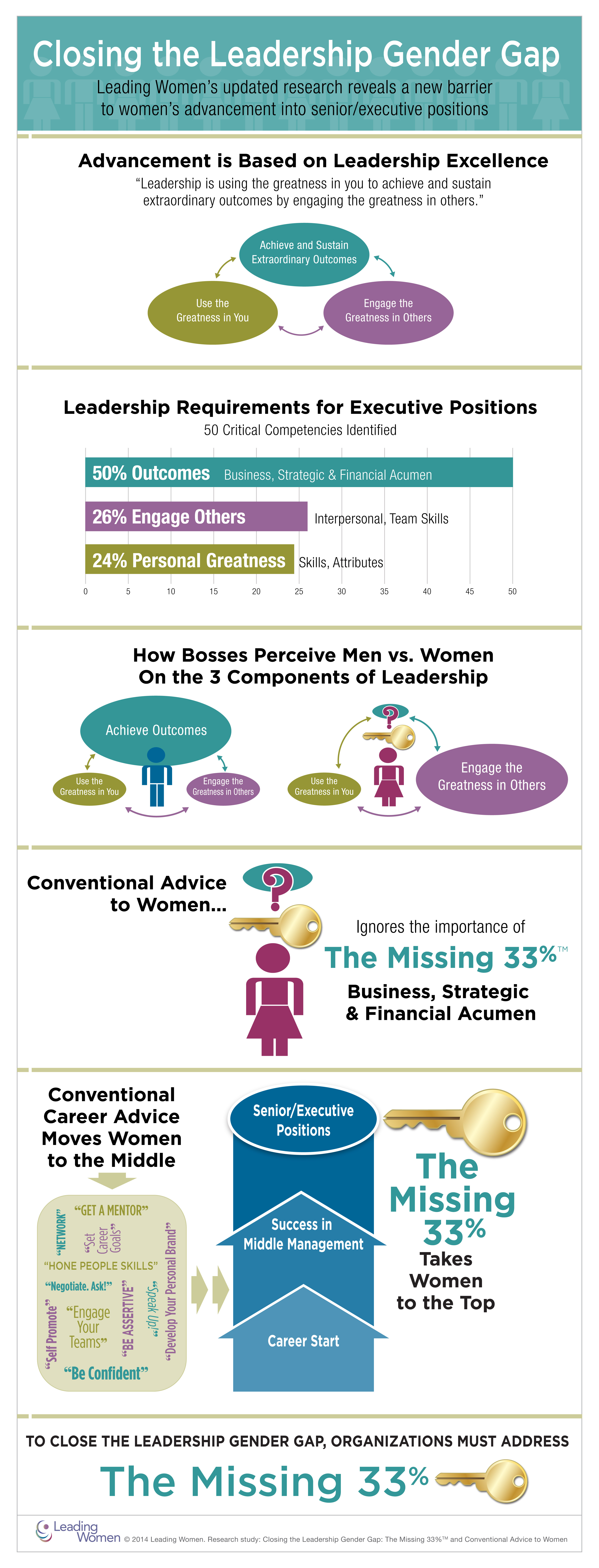 missing-33-infographic-final_7-15
