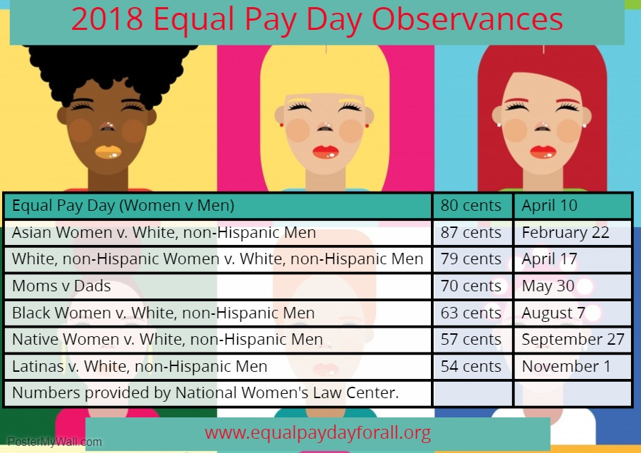 Photo courtesy of EqualPayToday.org
