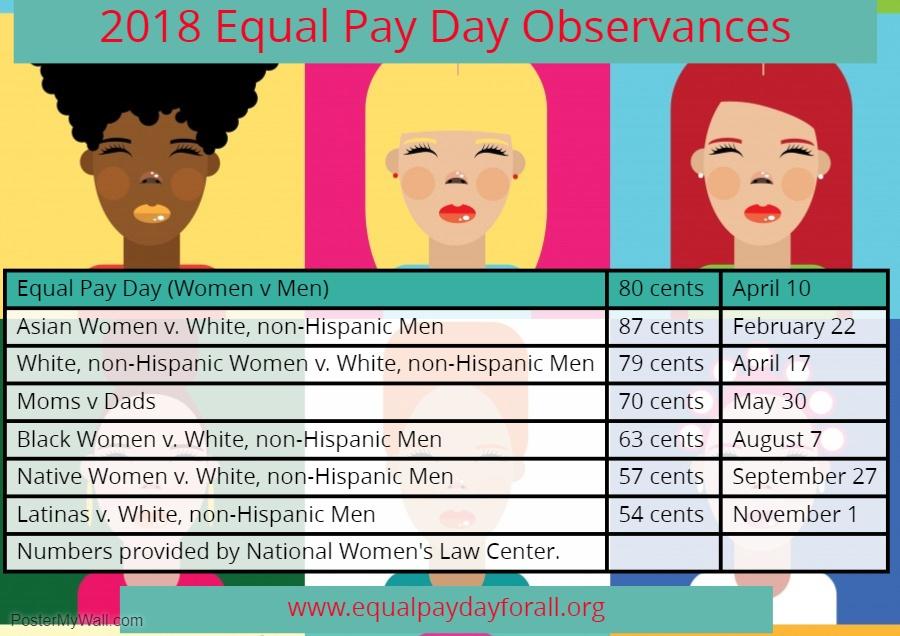 Photo courtesy of EqualPayToday.org