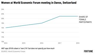 2018Jan_ICYMI_Davos.png