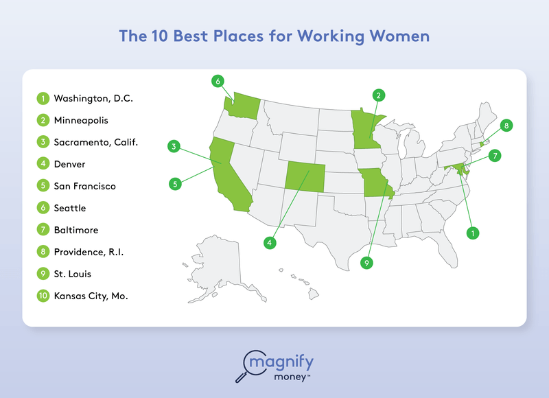 best-cities-working-women.png