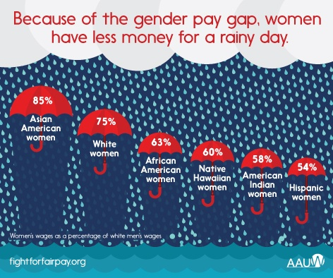 equal-pay-by-race_update.jpg