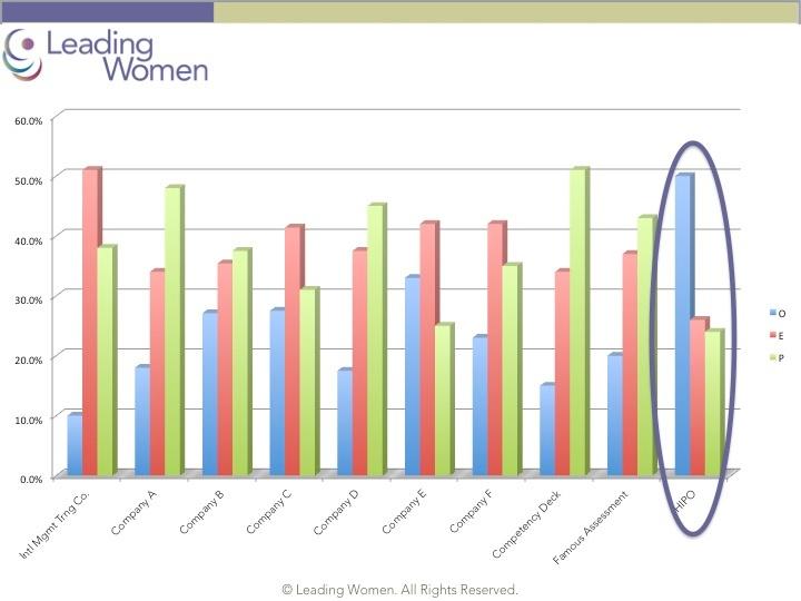 HR Talent Systems Image.jpg