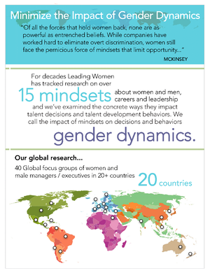 RESEARCH_Gender Dynamics Infographic_update_June18-R1-2020-1