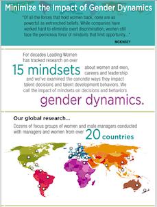 Gender dynamics infographic