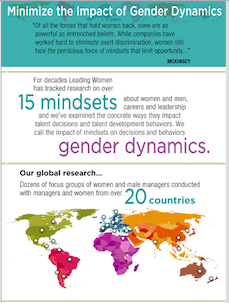 Gender dynamics infographic