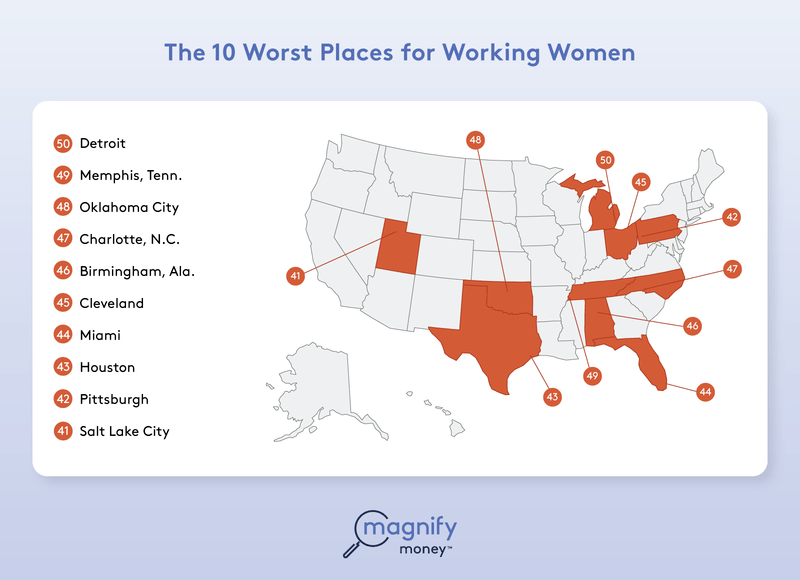 worst-places-working-women-top-10.png